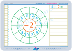 Universal Maths Pack subtraction of 2.