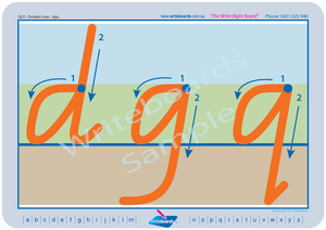 QLD Modern Cursive Font Divided Line letter formation tracing worksheets, QLD Literacy Resources for Teachers