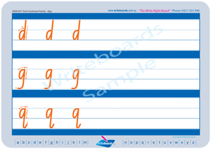 Uppercase and lowercase alphabet worksheets using family groups for NSW Foundation Font. Great for special needs.