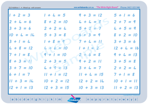QLD Modern Cursive Font Maths Worksheets for teachers, Addition, Subtraction, Multiplication, and Division to twelve