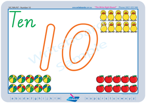 VIC Modern Cursive Font number handwriting worksheets. VIC, WA and NT number worksheets.