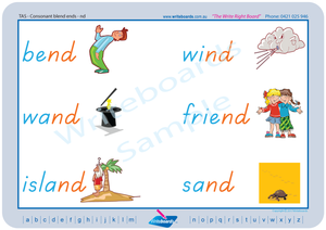 TAS Modern Cursive Font Colour Coded Phonic Consonant Blends Posters for Occupational Therapists and Tutors