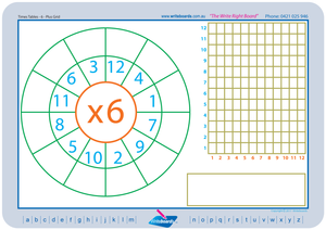 Multiplication Maths worksheets for Tutors and Occupational Therapists that use a grid to find the answer