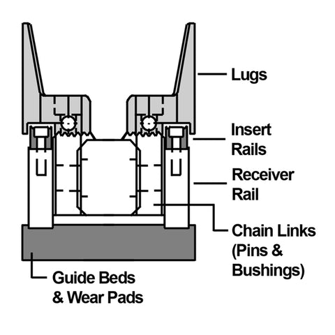 Finger Joint Machine Parts Diagram