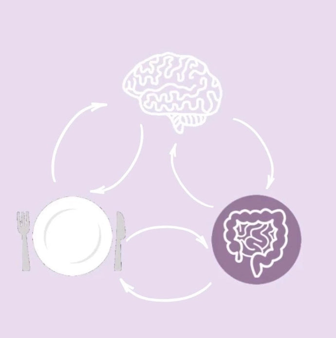 The Gut Brain Axis, Mental Health and Nutrition. - A love triangle