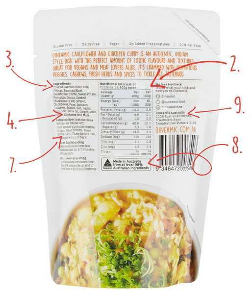 Food Labelling Guide