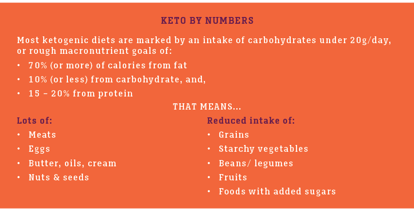 What You Need To Know About Keto Dineamic