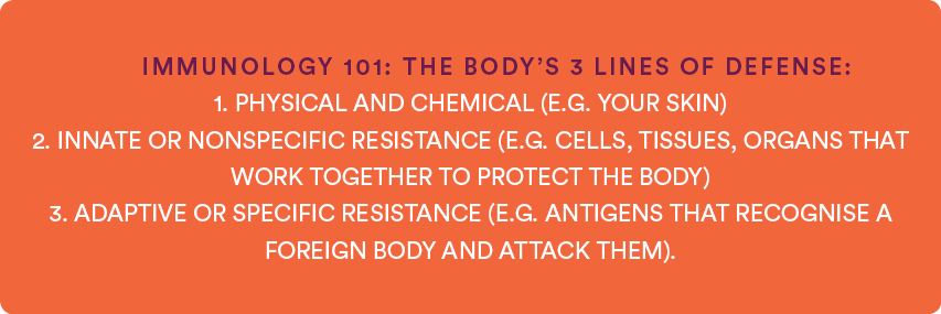 Immunology 101: The body's three lines of defense