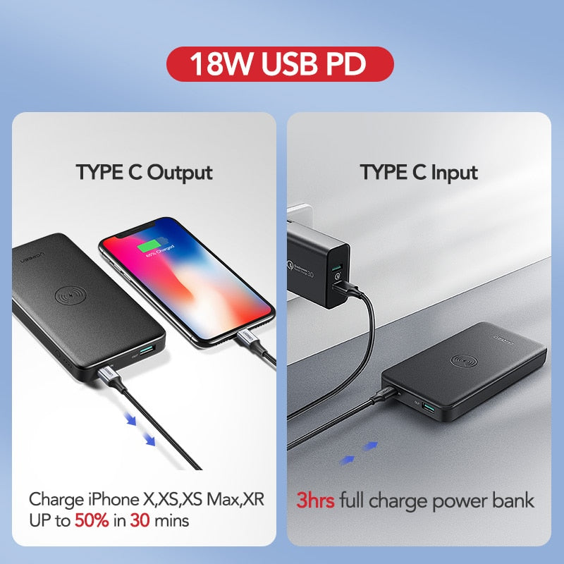 Quick Charge3.0 Power Bank 10000mAh Portable 10W Qi Wireless Charger Power Bank for iPhones & Samsung Galaxy smartphones Fast Wireless External Battery