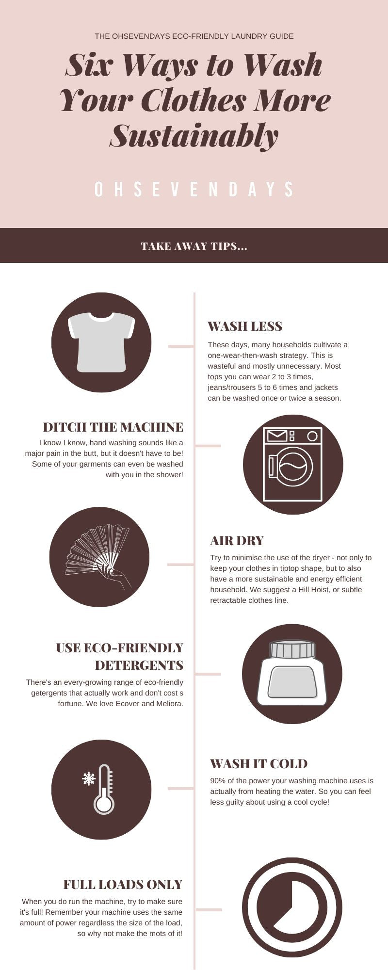 Eco Friendly Laundry Guide - How to wash your clothes most sustainably