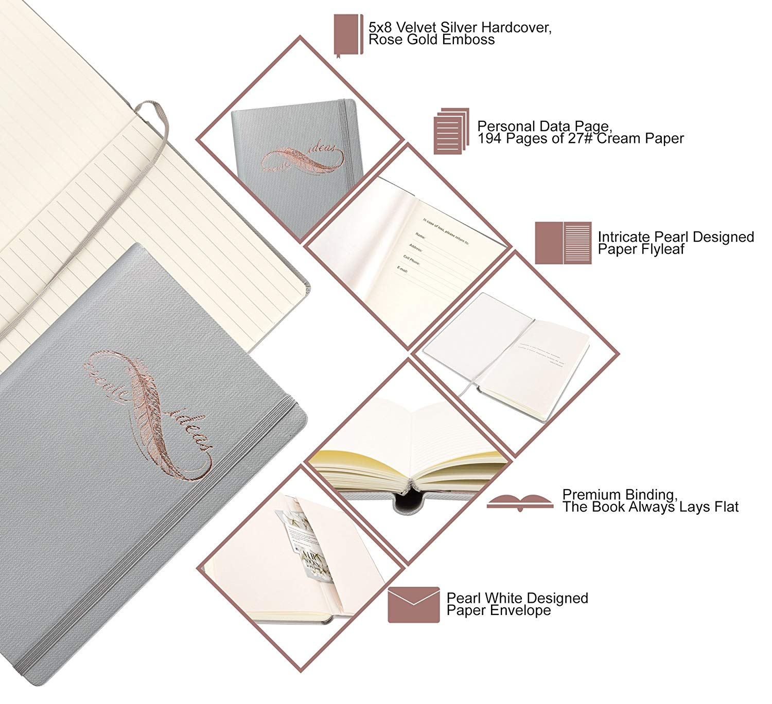 Hardcover Notebook for Business Women or Girls, A5 Journal, Lined Cream Paper, Rose Gold, Gift Box