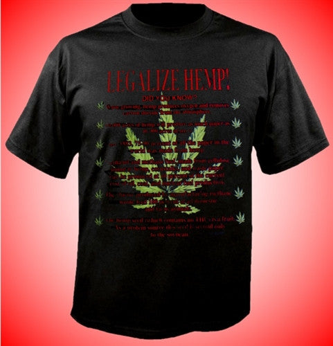 Legalize Hemp.. Did You Know?