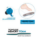 BOTTINE COMPENSÉE ABSORBER MEMORY FOAM- Bottine compensée BLANC