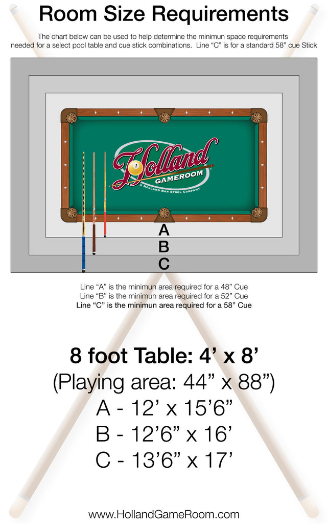 Pool Table Room Dimensions For An Eight Foot Billiard Table
