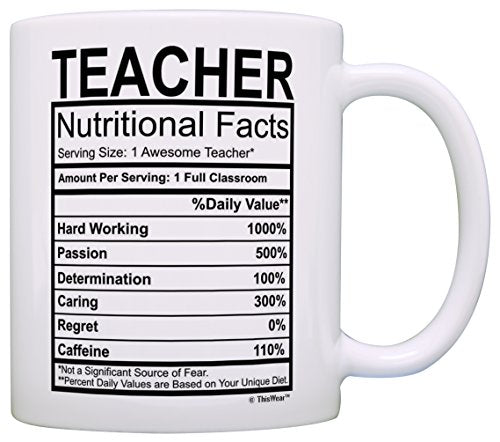 Teacher Nutritional Facts Coffee Mug