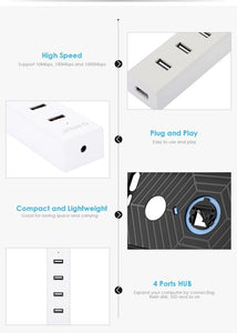 4-Port USB2.0 HUB Expansion