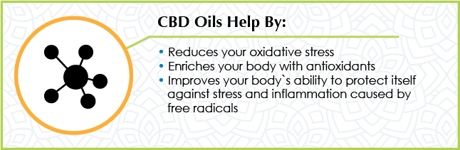 CBD Oil as a Powerful Antioxidant