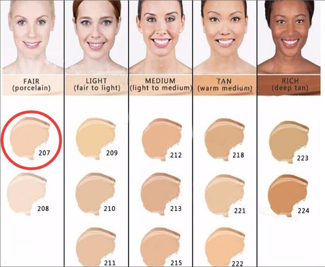 Water Resistant  Concealer & Foundation