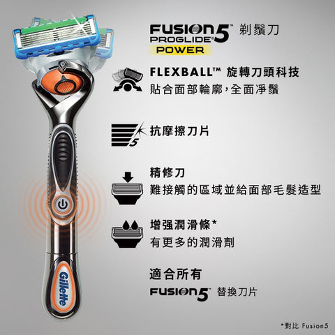 Gillette Fushion 5+1 剃鬚刀