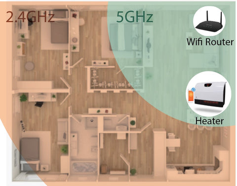 change 5ghz to 2.4ghz wifi heater