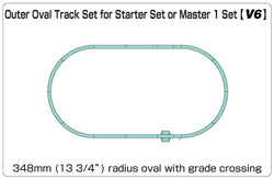 "Kato 20-865-1 Unitrack N V6 Outer Oval Track Set, 13 3/4"" (348mm) Radius"