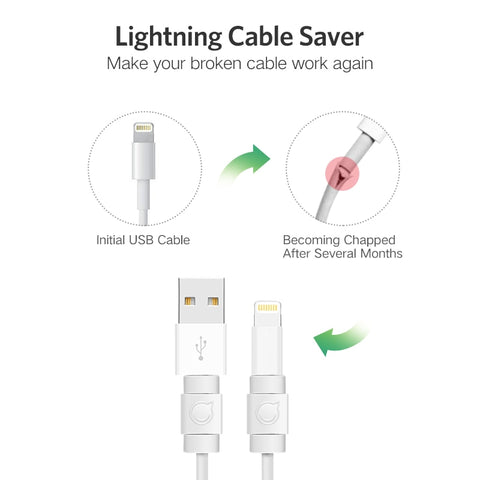 Magic-Loc™ Cable Saver