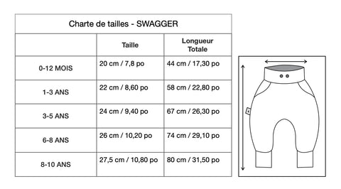 CHARTE SWAGGER