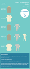 graphic chart of recommended sleeper bags and pajamas for nursery temperatures ranging from warm to cool