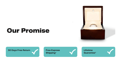 Buy Jewellery With Confidence - 100% Risk Free