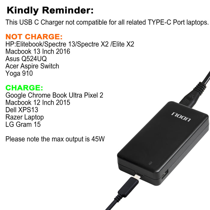 USB Type-C Desktop Charger