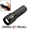 Jet Black Mini Zoomable Tactical Flashlight