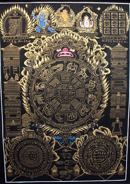 Tibetan Astrological Diagram - Tibetan Thangka Painting