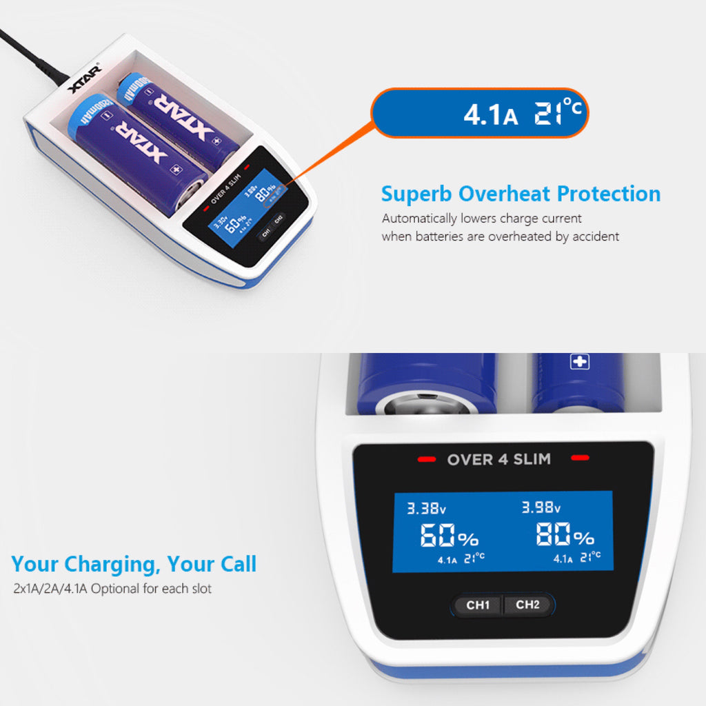 XTAR OVER 4 SLIM 4.1A Fast Charger