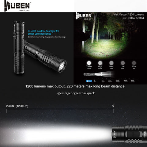 WUBEN TO40R  XP-L2 1200LMS 12108CD 220M