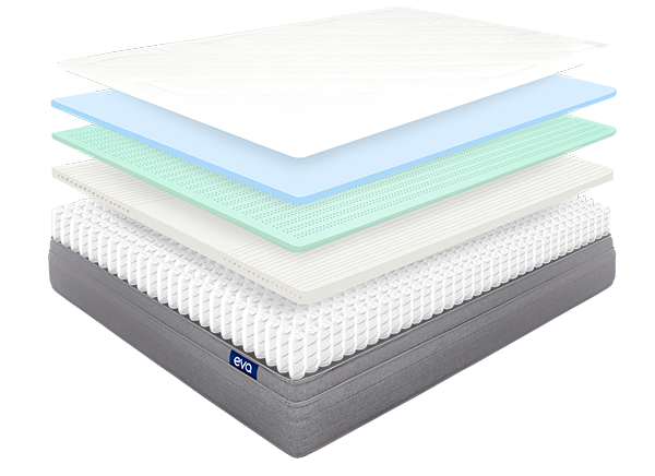 Eva Mattress is made of gel memory foam, premium latex foam, density foam and five zone pocket springs.