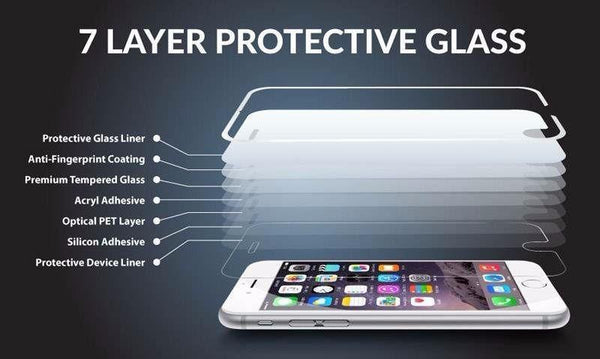 9H tempered glass  screen protector protective guard film front case Cover +Clean kits.