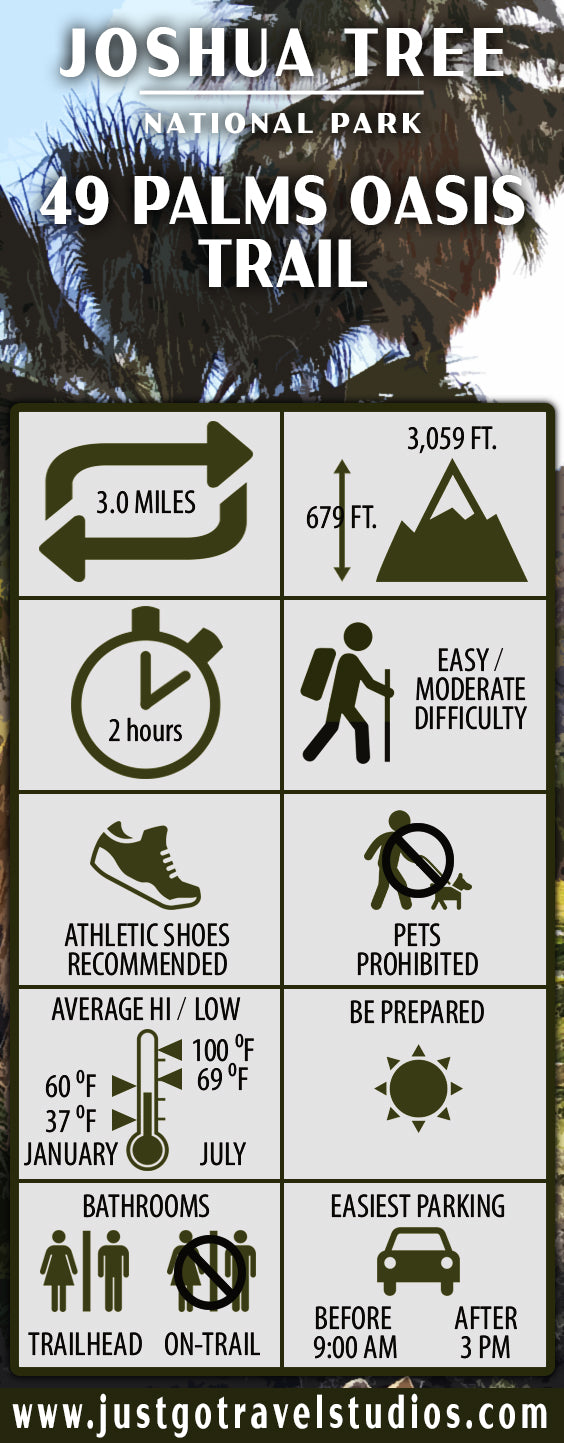 Fortynine Palms Oasis Trail Infographic