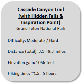 Cascade Canyon Trail in Grand Teton National Park