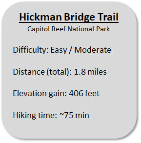 Hickman Bridge Trail in Capitol Reef National Park Information