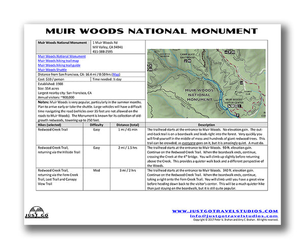 Muir Woods National Monument Itinerary