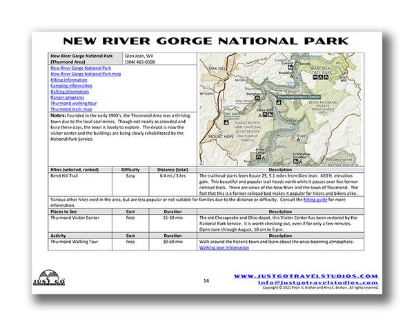 New river gorge national park itinerary