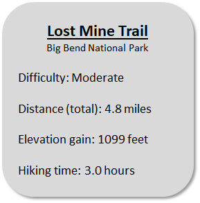 Lost Mine Trail Information