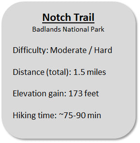 Notch Trail Information in Badlands National Park