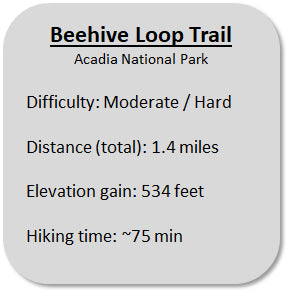 Beehive Loop Trail Information in Acadia National Park