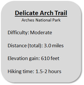 Delicate Arch Trail Information for Arches National Park