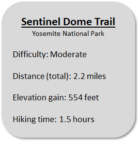 Sentinel Dome Trail Information for Yosemite National Park