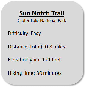Sun Notch Trail information in Crater Lake National Park