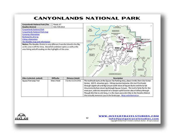 Canyonlands National Park Itinerary