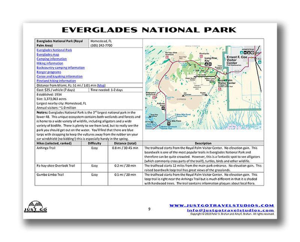 Everglades National Park Itinerary