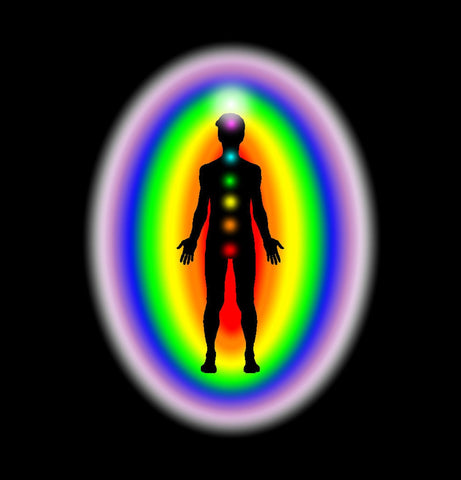 chakra centres in the body